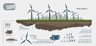 Renewable energy from wind turbines. Illustrated infographics Stock Photos