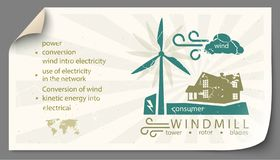 Renewable energy from wind turbines templates infographics. Renewable energy from wind turbines paper templates infographics vector illustration