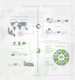 Renewable or regenerative energy of sun, earth Stock Photos
