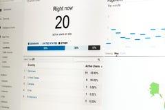 Rengöringsdukanalyticsdata på datorbildskärm Royaltyfria Bilder
