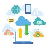 Rengöringsdukbaner för beräknande service för moln och teknologi, datalagring Begrepp för rengöringsdukdesign, marknadsföring och Arkivbilder