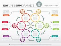 Rengöringsdukmall för cirkeldiagram eller presentation Affärsconcep vektor illustrationer