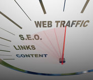 Rengöringsduktrafik SEO Links Speedometer Online Growth Royaltyfri Foto