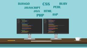 Rengöringsdukwebsitebärare som programmerar språkworkspace Arkivbilder