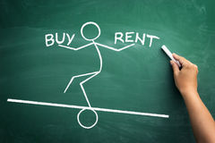 Rent or bay. Handwriting with chalk on blackboard balancing decisions rent or bay stock photos