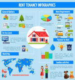 Rent and tenancy infographics Stock Photos