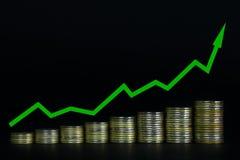 A rentabilidade aumentada dos enterpses fotos de stock