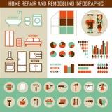Reparación casera y remodelado infographic Fotos de archivo libres de regalías