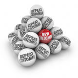 Repeat Customer New Client Advertising Marketing Ball Pyramid. Repeat and New Customer words on balls in a stacked pyramid to illustrate the marketing and Stock Image