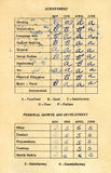 Report Card from 1965 Royalty Free Stock Photos