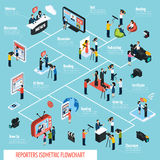 Reporters Isometric Infographics. With flowchart of different correspondent workplaces and activities vector illustration Stock Image