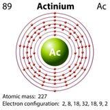 Représentation de diagramme de l'actinium d'élément Images libres de droits
