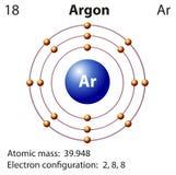 Représentation de diagramme de l'argon d'élément Image stock