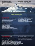Représentation du contenu du World Wide Web images libres de droits