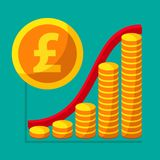 Represent of financial growth concept with the schedule of the s. Tacks of gold coins. Money flat icon, British pound sterling symbol. Vector illustration for Stock Photography