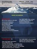 Representação dos índices do world wide web imagens de stock royalty free