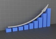 Representación gráfica del aumento del beneficio Fotos de archivo libres de regalías