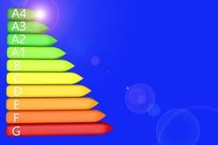 Representación residencial y comercial 3D de la clasificación de la energía del ejemplo de la visión 3D ilustración del vector