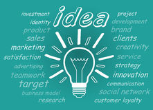 Representation of the concept idea for a business plan Royalty Free Stock Image