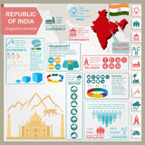 Republic of India  infographics, statistical data, sights Royalty Free Stock Photos