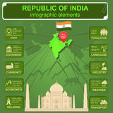 Republic of India  infographics, statistical data, sights Stock Photo