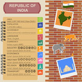 Republic of India  infographics, statistical data, sights Stock Photography