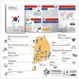 Republic Of Korea Travel Guide Book Business Infographic With Ma Royalty Free Stock Images
