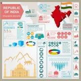 Republik Indien infographics, statistische Daten, Anblick vektor abbildung
