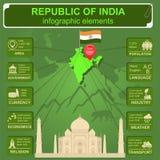 Republik Indien infographics, statistische Daten, Anblick Stockfoto