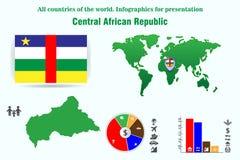 republika środkowej afryki Wszystkie kraje świat Infographics dla prezentaci ilustracji