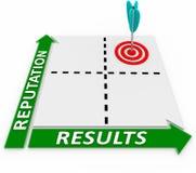A reputação resulta confiança segura do sucesso do resultado da matriz ilustração do vetor