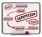 Reputation Erase Board Skill Knowledge Trust Stock Photo