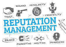 Reputation management concept. Reputation management. Chart with keywords and icons Royalty Free Stock Photo