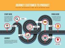 Resa kunden till den infographic översikten för produktvektorn med pekare för den slingriga vägen och stift
