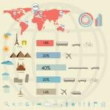 Resa och turism Arkivbild