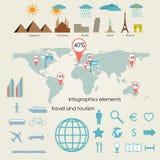 Resa och turism Royaltyfri Fotografi
