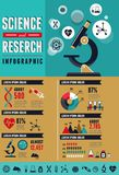 Research, Bio Technology and Science infographic royalty free illustration
