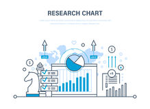 Research chart. Business planning. Analyzing project, strategy, development, financial management. Research chart concept. Business planning. Research chart Royalty Free Stock Photography