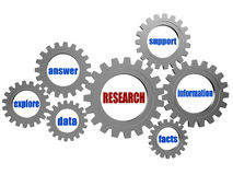 Research and conceptual words in silver grey gears Stock Image
