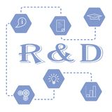 Research and development concept. Royalty Free Illustration