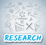 Research Ideas Means Gathering Data And Analysis. Research Ideas Indicating Gathering Data And Considerations Royalty Free Stock Image