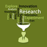 Research. Innovation research word cloud illustration Royalty Free Stock Photo