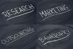 Research, marketing, outsourcing and bankruptcy Stock Photos