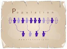Research Process Sampling from A Target Population Stock Image