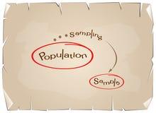 Research Process Sampling from A Target Population Stock Photos