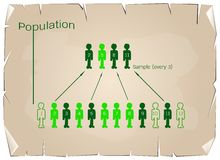 Research Process Sampling from A Target Population Stock Images