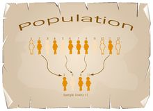 Research Process Sampling from A Target Population Stock Photography