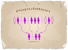 Research Process Sampling from A Target Population Royalty Free Stock Photos