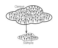 Research Process Sampling from A Target Population Royalty Free Stock Photo