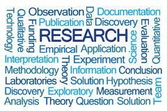 Research Word Cloud Royalty Free Stock Photography